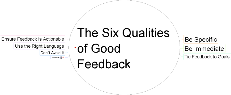 The 6 Qualities of Good Feedback