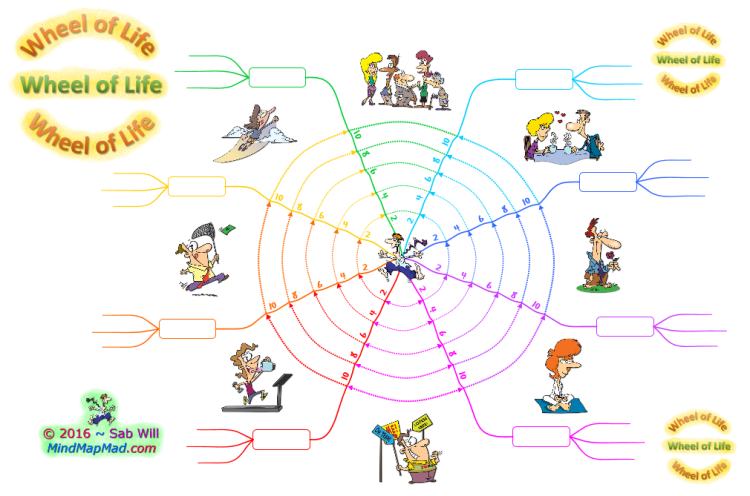 Wheel of Life (Blank White) - Mind Map Mad