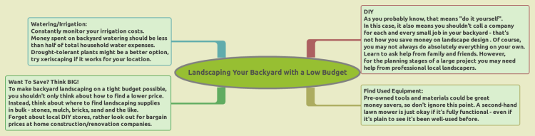 Landscaping Your Backyard with a Low Budget