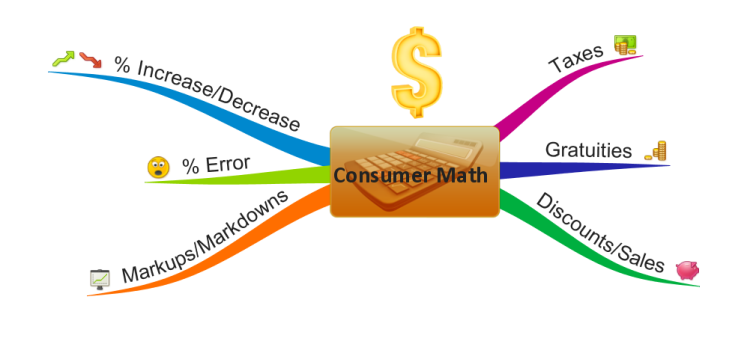 consumer math Consumer mathematics [kathleen m harmeyer] on amazoncom free shipping on qualifying offers consumer mathematics.