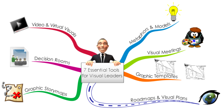 7 Essential Tools for Visual Leaders