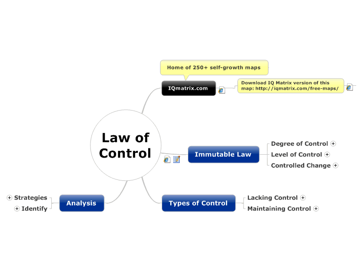 Law of Control
