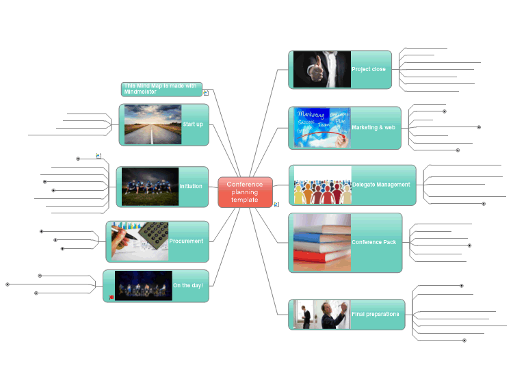 conference planning template mindmanager mind map template