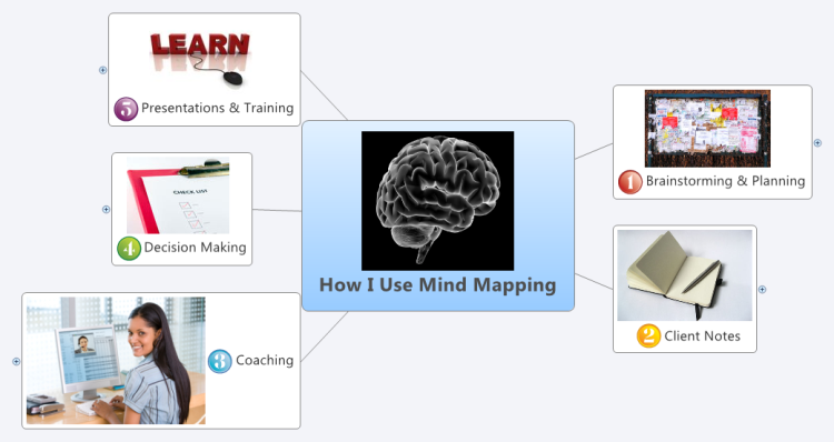 5 Ways I Use Mind Mapping In My Business