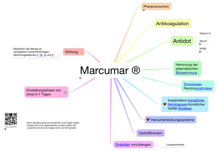 Marcumar