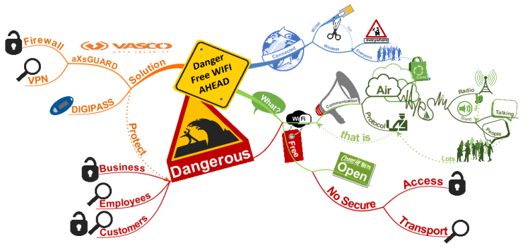 NxFaUSjc_Danger-Free-WIFI-Ahead-mind-map Technology Newsletter Templates Free Downloads on family blank, for toddler room, frog themed classroom, for november,