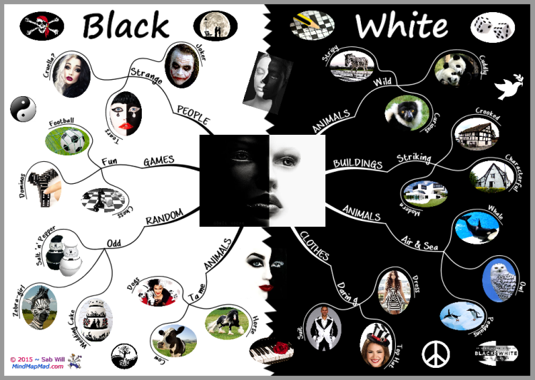 Black and White Mind Map for Teaching and Chatting - Mind Map Mad