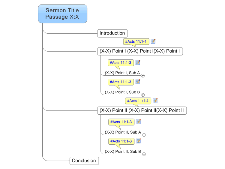 sermon preparation template