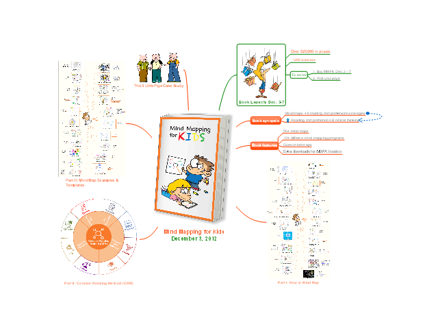 Mind Mapping for Kids (MMFK) Book