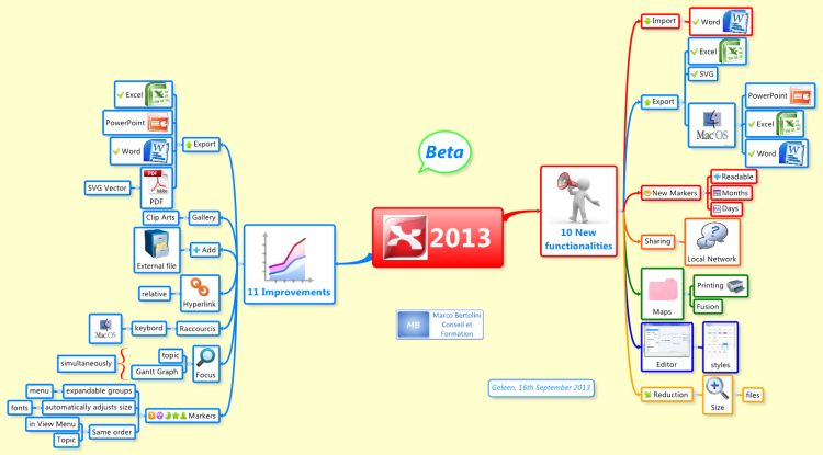 XMind 2013 : 10 new features and 11 improvements !