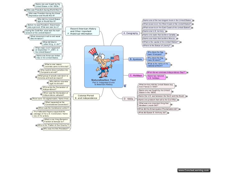 Naturalization Test Part Ii Integrated Civics American - Us-history-map-test