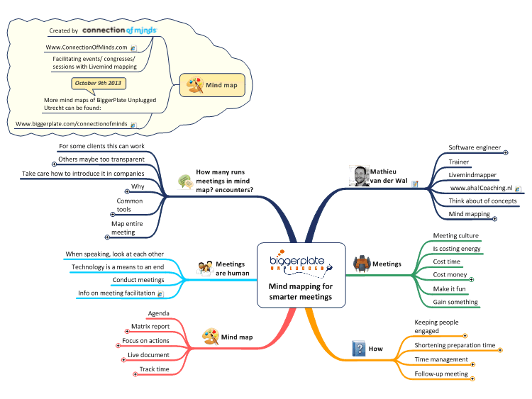 BPUN Mind mapping for smarter meetings