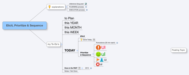 Map'lanning your day, a 3-step process to plan your workday