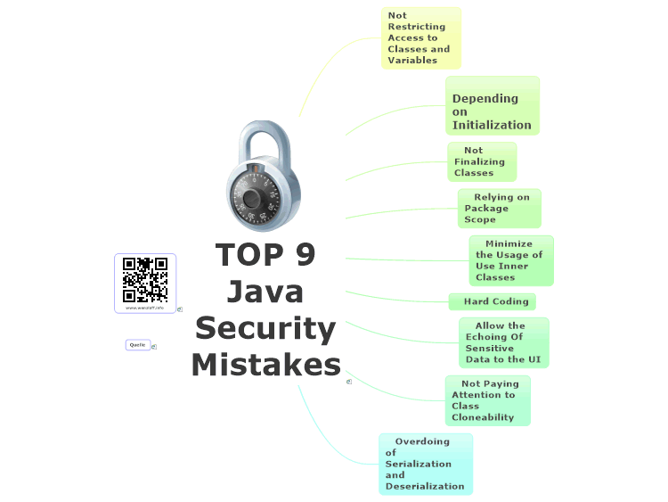 TOP 9 Java Security Mistakes