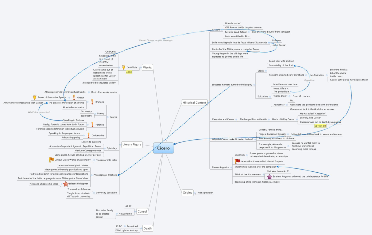 XMind Cicero mind map Biggerplate