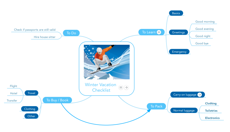 winter vacation checklist template mindmeister mind map template