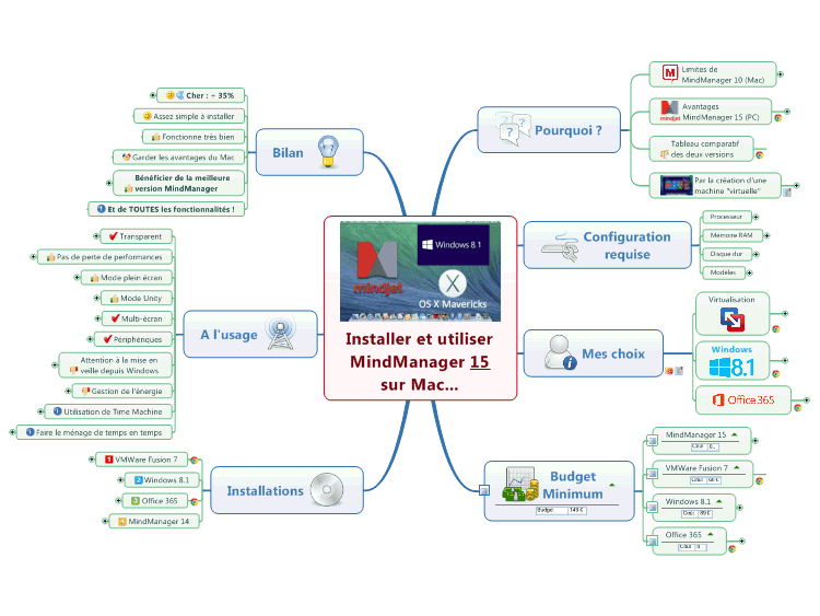 Installer et utiliser MindManager 15 sur Mac: MindManager ... on digital mind map, lab map, nfa map, con map, indicator scale on map, pal map, fal map, ess map, tip map, ddos map, access point map, glonass map, ink drawing map, rocket city map, watson's map, ata map, ntsc map, concealer map, lcd map, march map,