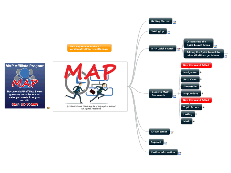 MAP for MindManager - Boost Your MindManager Productivity (Version 1.2)