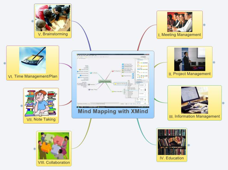 Mind Mapping with XMind