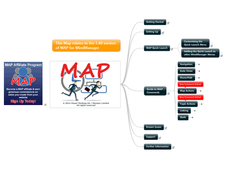 MAP for MindManager - Boost Your MindManager Productivity (Version 1.40)