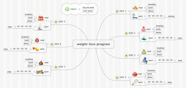 weight-loss program