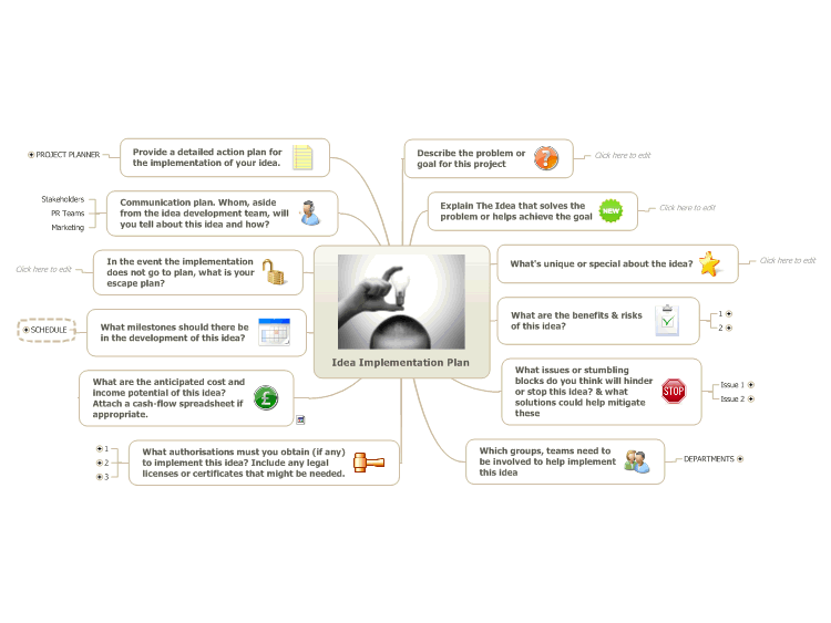 Idea Implementation Plan  Mindmanager Mind Map Template