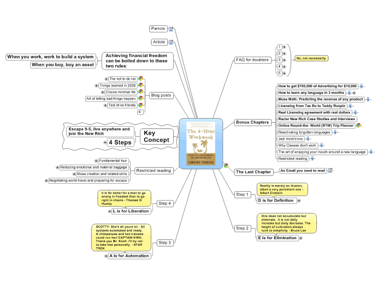 the four hour week pdf