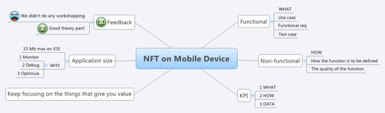 NFT on Mobile Device
