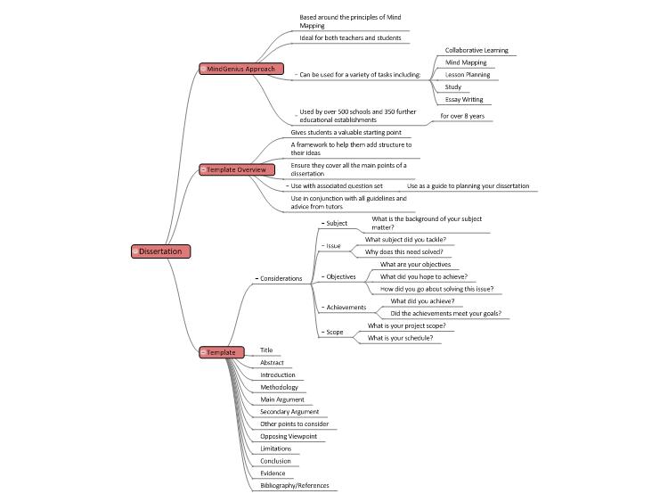 Dissertation planning help