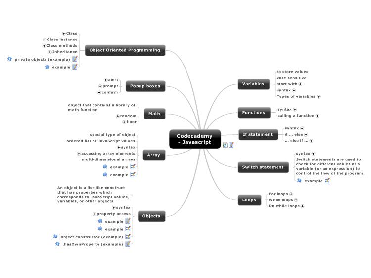 javascript map object