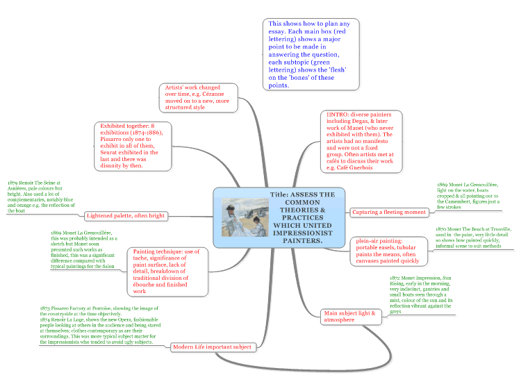 mindmanager  how to plan an art history essay  mind map