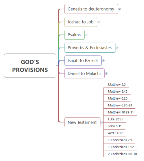 Bible Study-GOD'S PROVISIONS