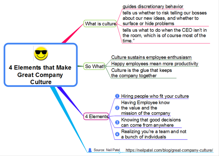 The 4 Elements That Make Great Company Culture