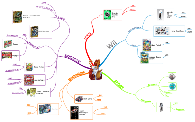 Philippe Packu - How to mind map a wishlist
