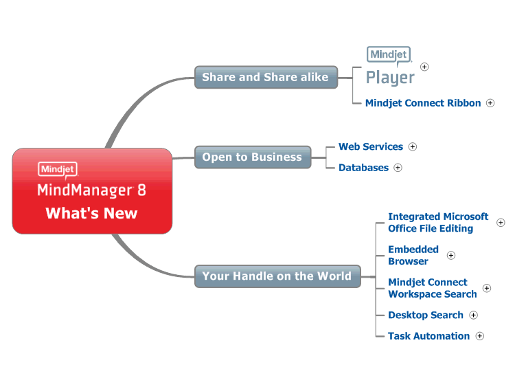 What's New in MindManager 8