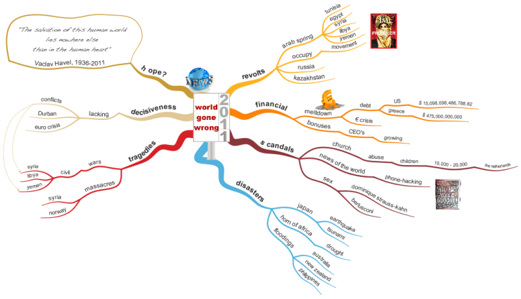 Review 2011 Imindmap Mind Map Template Biggerplate