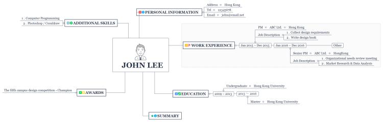 xmind  resume  cv  mind map