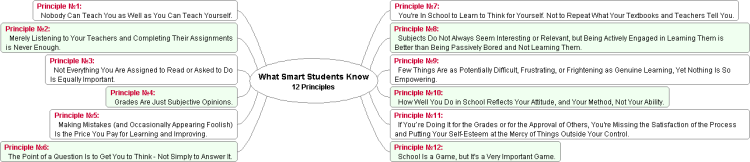 What Smart Students Know (12 Principles)