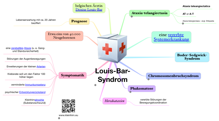 Louis-Bar-Syndrom