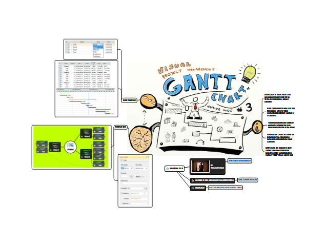 "Mapping Dude #3 - ""Gantt Chart"""
