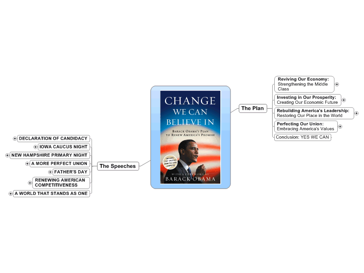 Obama's Plan for America: A Mindmap of His New Book