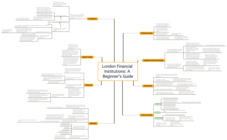 London Financial Institutions: A Beginner's Guide