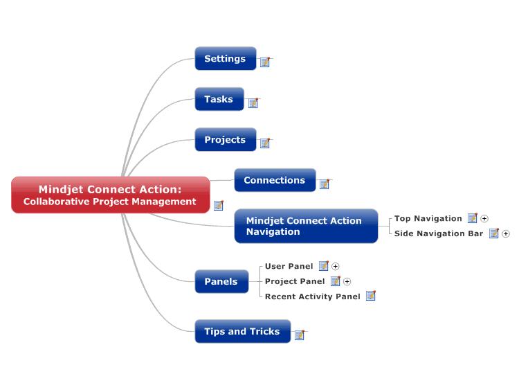 Collaborative project management
