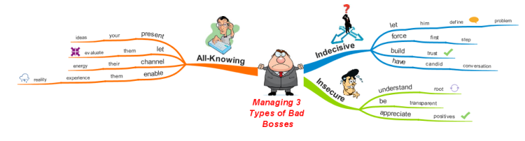 Managing 3 Types of Bad Bosses