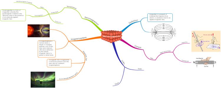 online neue konzepte der distributionslogistik von