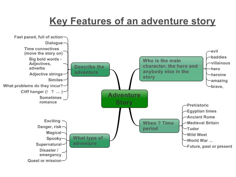 How to write an adventure story ks3 history