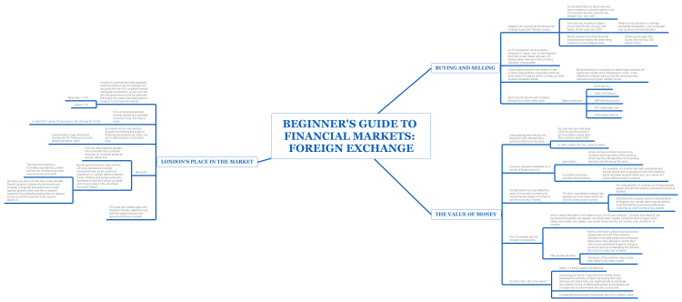 Beginner's Guide to Financial Markets: Foreign Exchange