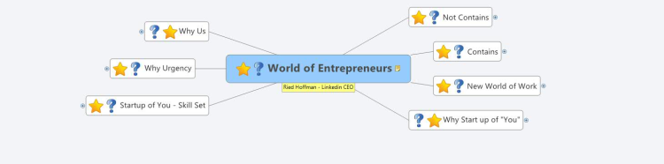 World of Entrepreneurs