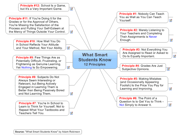 What Smart Students Know - 12 Principles