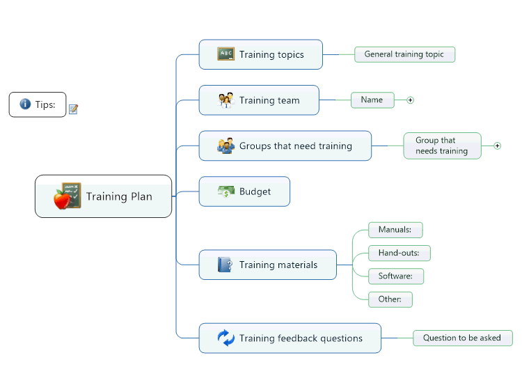 Training Plan